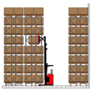 doubledeep pallet rack