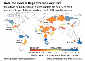aquifers 37