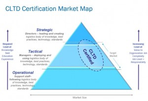 CLTD certification map