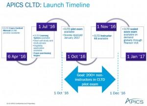 CLTD launch